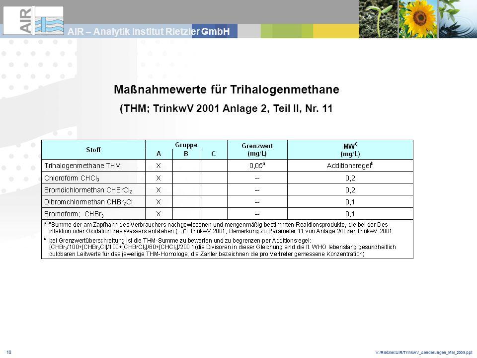 V:/Rietzler/AIR/TrinkwV_Aenderungen_Mai_2009.ppt AIR – Analytik Institut Rietzler GmbH 18 Maßnahmewerte für Trihalogenmethane (THM; TrinkwV 2001 Anlag