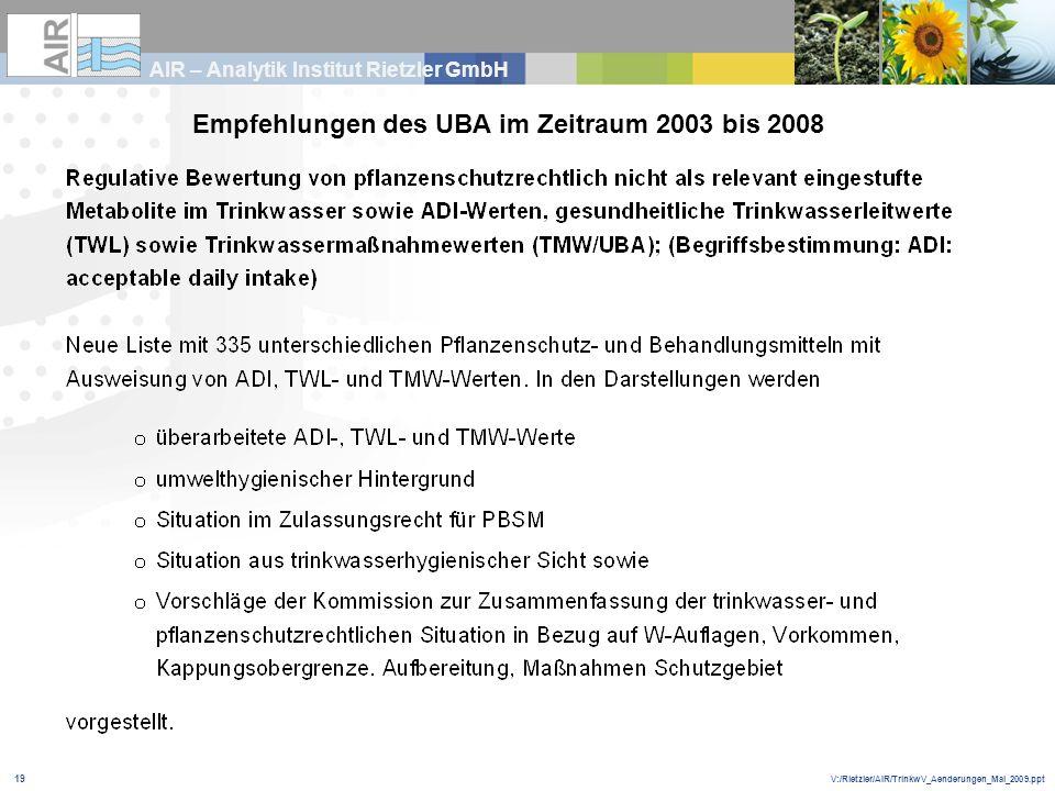 V:/Rietzler/AIR/TrinkwV_Aenderungen_Mai_2009.ppt AIR – Analytik Institut Rietzler GmbH 19 … Empfehlungen des UBA im Zeitraum 2003 bis 2008