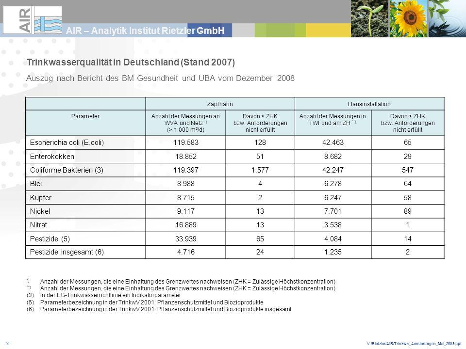 V:/Rietzler/AIR/TrinkwV_Aenderungen_Mai_2009.ppt AIR – Analytik Institut Rietzler GmbH 2 Trinkwasserqualität in Deutschland (Stand 2007) Auszug nach B