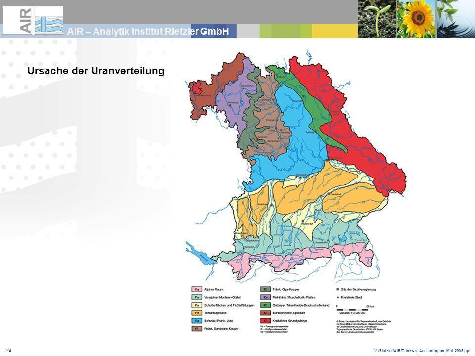 V:/Rietzler/AIR/TrinkwV_Aenderungen_Mai_2009.ppt AIR – Analytik Institut Rietzler GmbH 24 Ursache der Uranverteilung