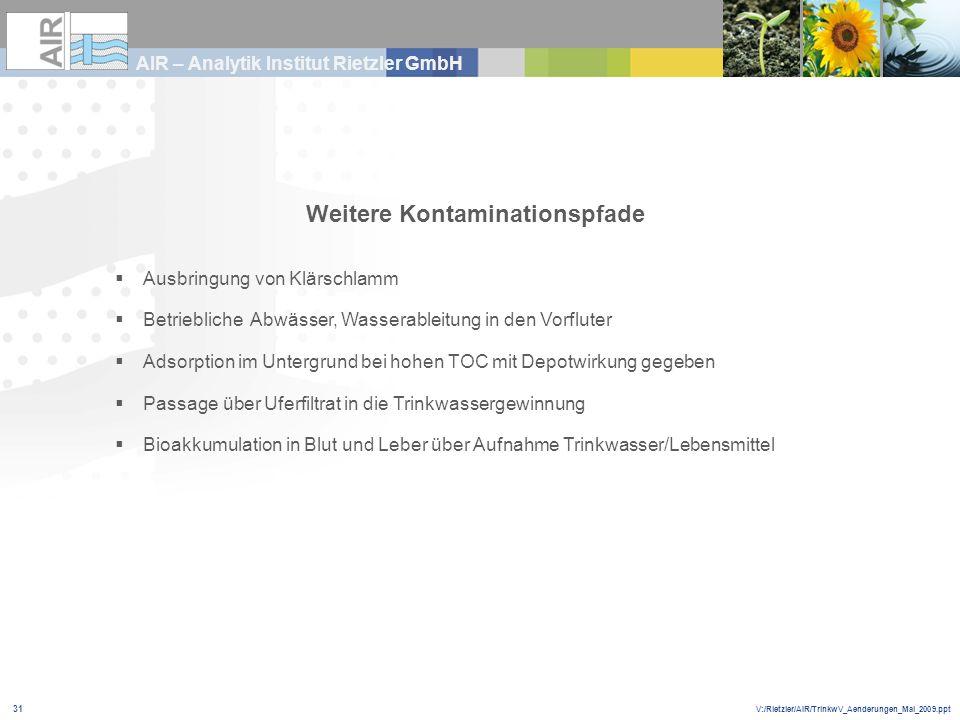 V:/Rietzler/AIR/TrinkwV_Aenderungen_Mai_2009.ppt AIR – Analytik Institut Rietzler GmbH 31 Weitere Kontaminationspfade Ausbringung von Klärschlamm Betr