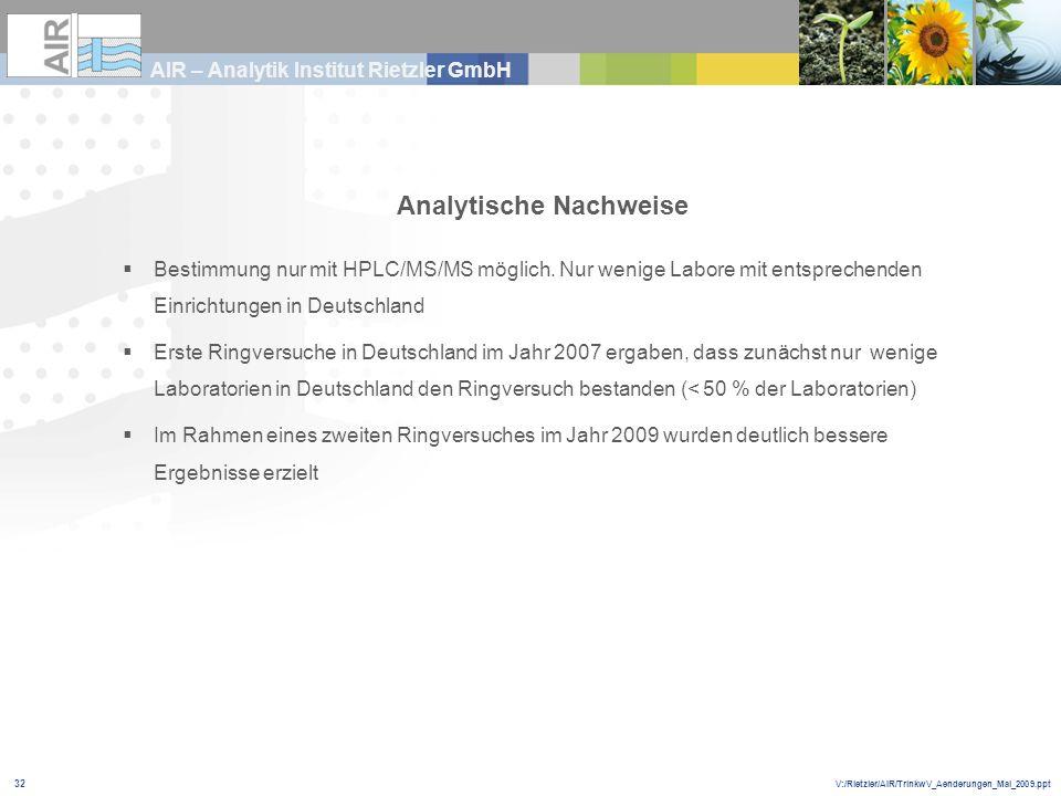 V:/Rietzler/AIR/TrinkwV_Aenderungen_Mai_2009.ppt AIR – Analytik Institut Rietzler GmbH 32 Analytische Nachweise Bestimmung nur mit HPLC/MS/MS möglich.