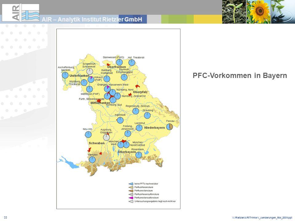 V:/Rietzler/AIR/TrinkwV_Aenderungen_Mai_2009.ppt AIR – Analytik Institut Rietzler GmbH 33 PFC-Vorkommen in Bayern