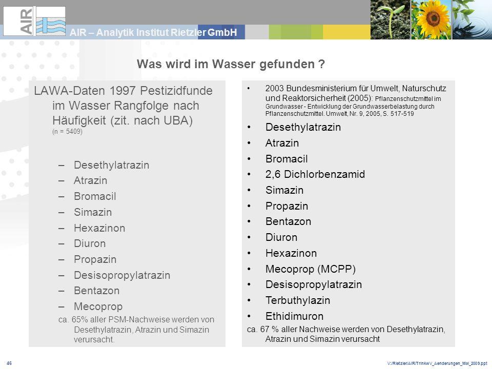 V:/Rietzler/AIR/TrinkwV_Aenderungen_Mai_2009.ppt AIR – Analytik Institut Rietzler GmbH 46 LAWA-Daten 1997 Pestizidfunde im Wasser Rangfolge nach Häufi