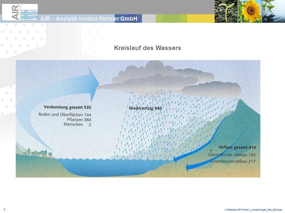 V:/Rietzler/AIR/TrinkwV_Aenderungen_Mai_2009.ppt AIR – Analytik Institut Rietzler GmbH 5 Kreislauf des Wassers