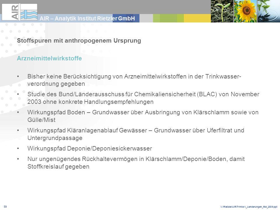 V:/Rietzler/AIR/TrinkwV_Aenderungen_Mai_2009.ppt AIR – Analytik Institut Rietzler GmbH 59 Stoffspuren mit anthropogenem Ursprung Arzneimittelwirkstoff