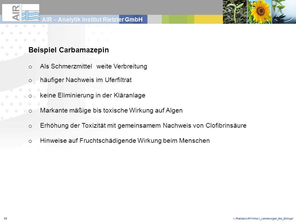 V:/Rietzler/AIR/TrinkwV_Aenderungen_Mai_2009.ppt AIR – Analytik Institut Rietzler GmbH 69 Beispiel Carbamazepin o Als Schmerzmittel weite Verbreitung