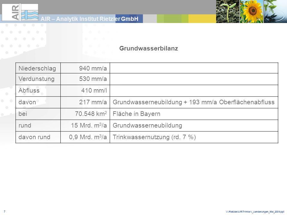 V:/Rietzler/AIR/TrinkwV_Aenderungen_Mai_2009.ppt AIR – Analytik Institut Rietzler GmbH 7 Niederschlag940 mm/a Verdunstung530 mm/a Abfluss410 mm/l davo