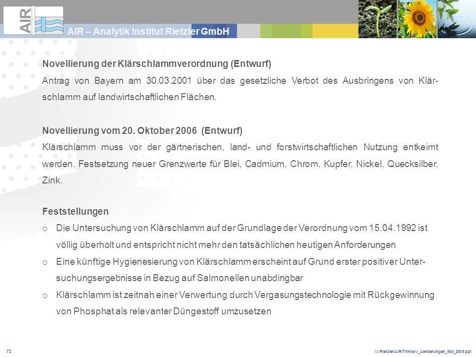 V:/Rietzler/AIR/TrinkwV_Aenderungen_Mai_2009.ppt AIR – Analytik Institut Rietzler GmbH 73 Novellierung der Klärschlammverordnung (Entwurf) Antrag von