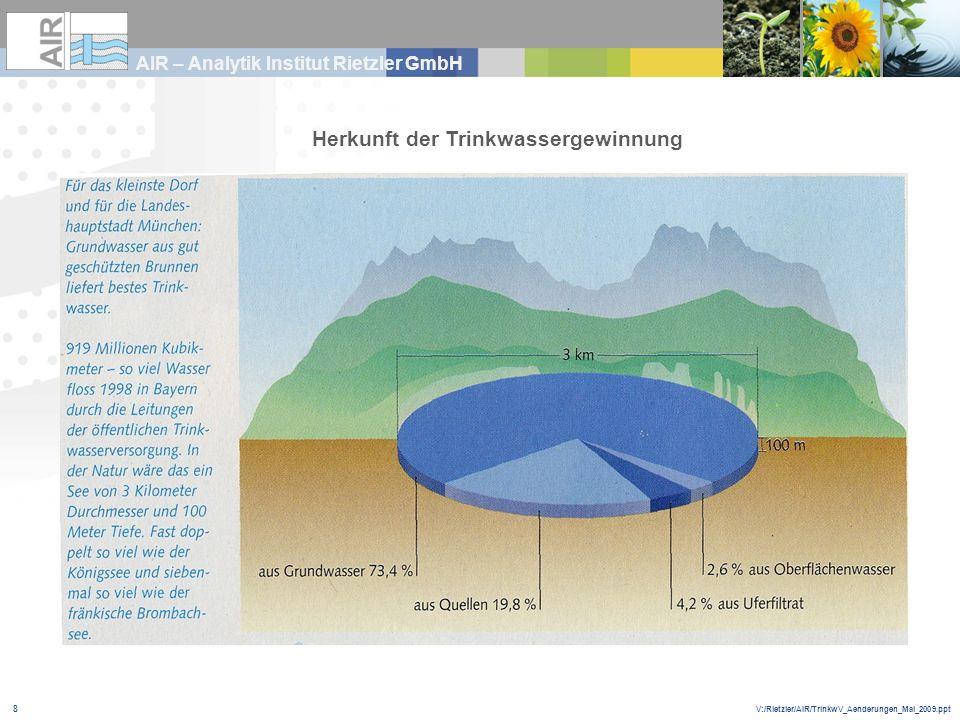 V:/Rietzler/AIR/TrinkwV_Aenderungen_Mai_2009.ppt AIR – Analytik Institut Rietzler GmbH 8 Herkunft der Trinkwassergewinnung