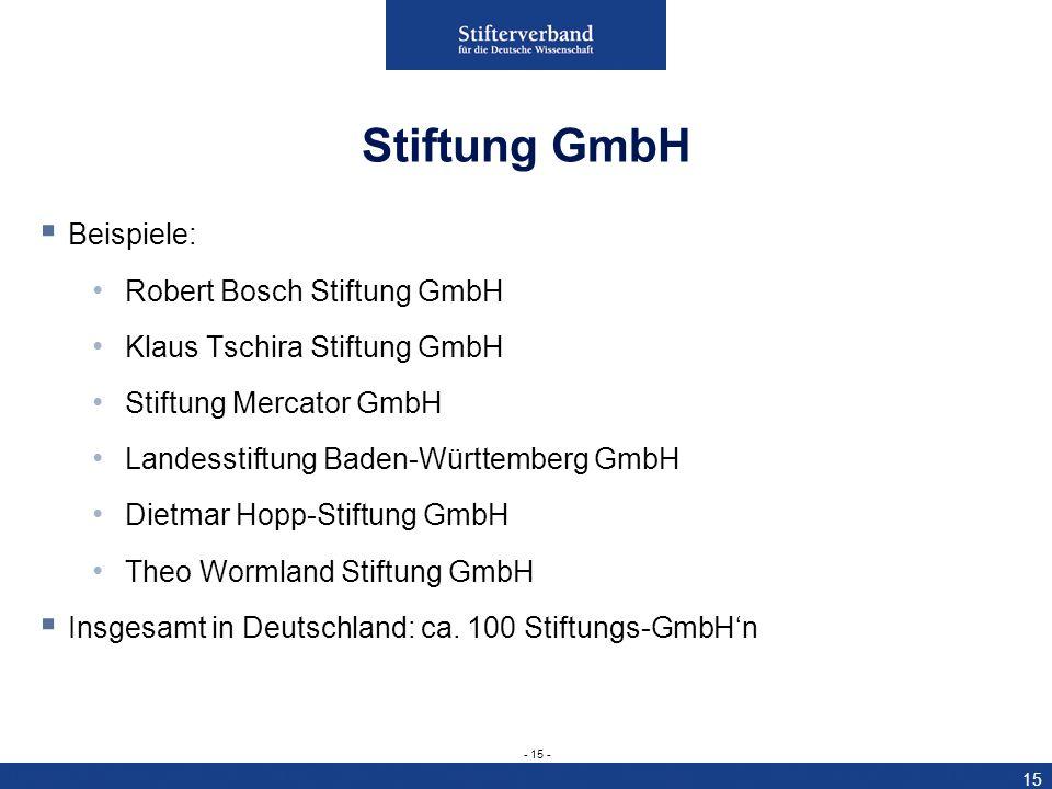 15 Beispiele: Robert Bosch Stiftung GmbH Klaus Tschira Stiftung GmbH Stiftung Mercator GmbH Landesstiftung Baden-Württemberg GmbH Dietmar Hopp-Stiftun