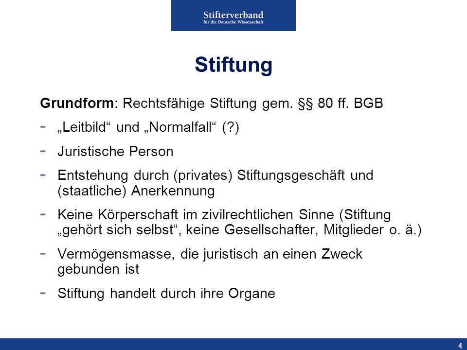 4 Grundform: Rechtsfähige Stiftung gem. §§ 80 ff. BGB - Leitbild und Normalfall (?) - Juristische Person - Entstehung durch (privates) Stiftungsgeschä