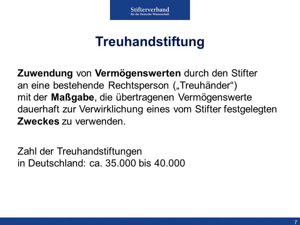 8 Vertrag zwischen Stifter und Treuhänder, d.h.kein Rechtssubjekt (jur.