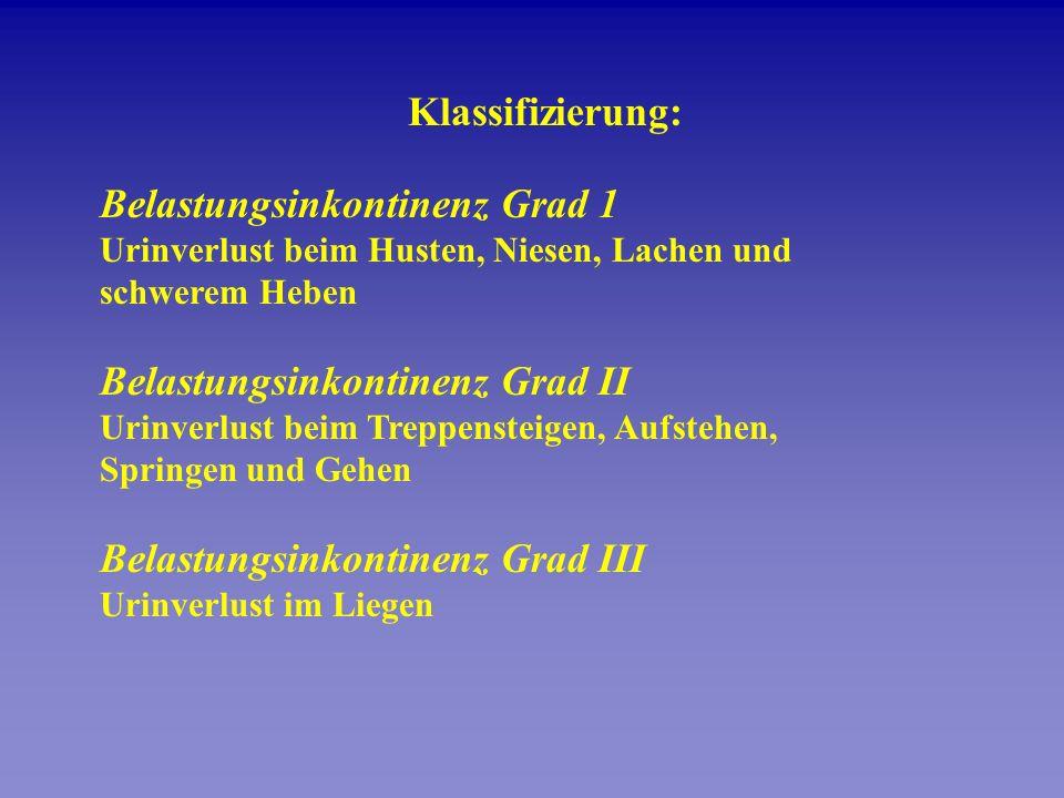Klassifizierung: Belastungsinkontinenz Grad 1 Urinverlust beim Husten, Niesen, Lachen und schwerem Heben Belastungsinkontinenz Grad II Urinverlust bei