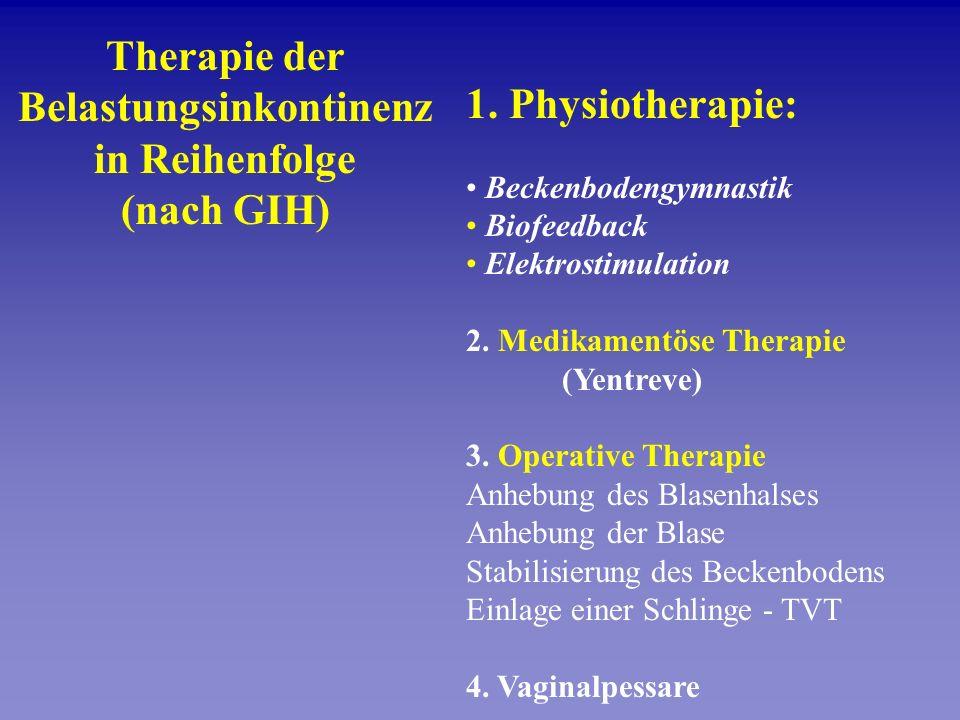 Therapie der Belastungsinkontinenz in Reihenfolge (nach GIH) 1. Physiotherapie: Beckenbodengymnastik Biofeedback Elektrostimulation 2. Medikamentöse T