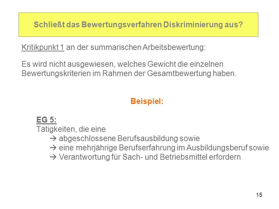 15 Schließt das Bewertungsverfahren Diskriminierung aus? Kritikpunkt 1 an der summarischen Arbeitsbewertung: Es wird nicht ausgewiesen, welches Gewich