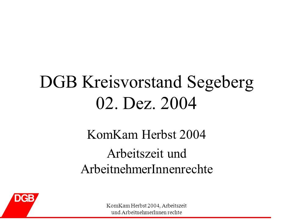 KomKam Herbst 2004, Arbeitszeit und ArbeitnehmerInnen rechte Auf den Punkt Wie lang sind Arbeitszeiten in Deutschland (1) Die tatsächlichen Arbeitszeiten der Vollzeit- ArbeitnehmerInnen in Deutschland liegen im Schnitt rund zweieinhalb Stunden über dem Tarifniveau.