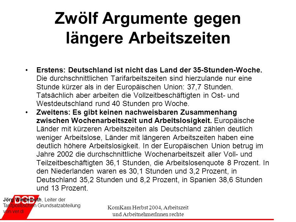 KomKam Herbst 2004, Arbeitszeit und ArbeitnehmerInnen rechte Zwölf Argumente gegen längere Arbeitszeiten Erstens: Deutschland ist nicht das Land der 35-Stunden-Woche.
