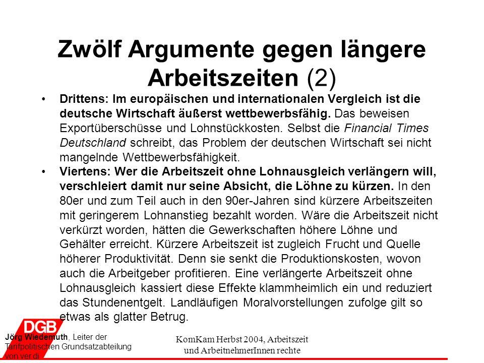 KomKam Herbst 2004, Arbeitszeit und ArbeitnehmerInnen rechte Zwölf Argumente gegen längere Arbeitszeiten (2) Drittens: Im europäischen und internationalen Vergleich ist die deutsche Wirtschaft äußerst wettbewerbsfähig.
