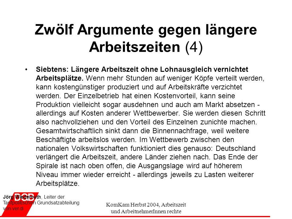 KomKam Herbst 2004, Arbeitszeit und ArbeitnehmerInnen rechte Zwölf Argumente gegen längere Arbeitszeiten (4) Siebtens: Längere Arbeitszeit ohne Lohnausgleich vernichtet Arbeitsplätze.