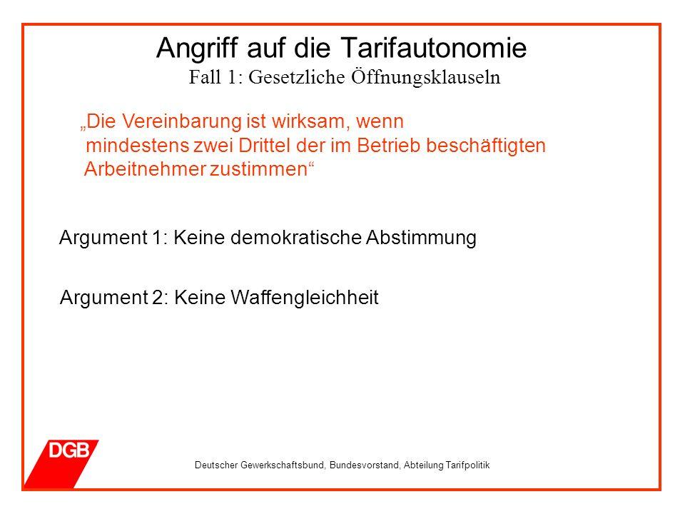 Deutscher Gewerkschaftsbund, Bundesvorstand, Abteilung Tarifpolitik Die Vereinbarung ist wirksam, wenn mindestens zwei Drittel der im Betrieb beschäftigten Arbeitnehmer zustimmen Argument 1: Keine demokratische Abstimmung Argument 2: Keine Waffengleichheit