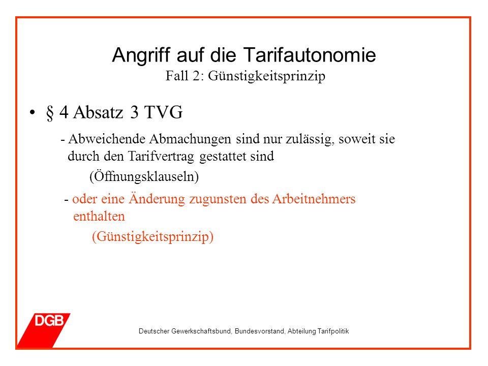 Deutscher Gewerkschaftsbund, Bundesvorstand, Abteilung Tarifpolitik § 4 Absatz 3 TVG - Abweichende Abmachungen sind nur zulässig, soweit sie durch den Tarifvertrag gestattet sind (Öffnungsklauseln) - oder eine Änderung zugunsten des Arbeitnehmers enthalten (Günstigkeitsprinzip) Angriff auf die Tarifautonomie Fall 2: Günstigkeitsprinzip