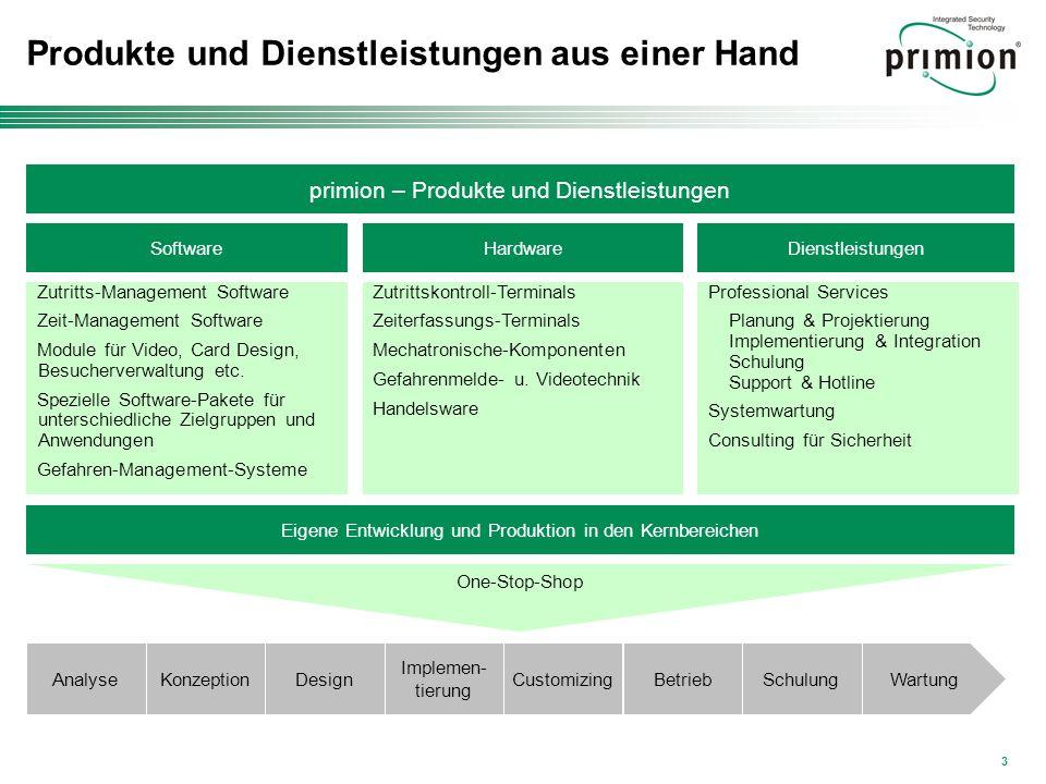 3 Produkte und Dienstleistungen aus einer Hand Professional Services Planung & Projektierung Implementierung & Integration Schulung Support & Hotline