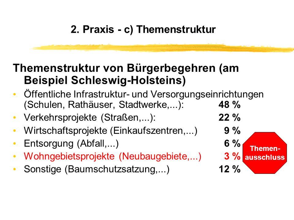 2. Praxis - b) Häufigkeit Die Häufigkeit von Bürgerbegehren hängt von der Regelung und Gemeindestruktur eines Bundeslandes ab: In Bayern, Hamburg, Bre