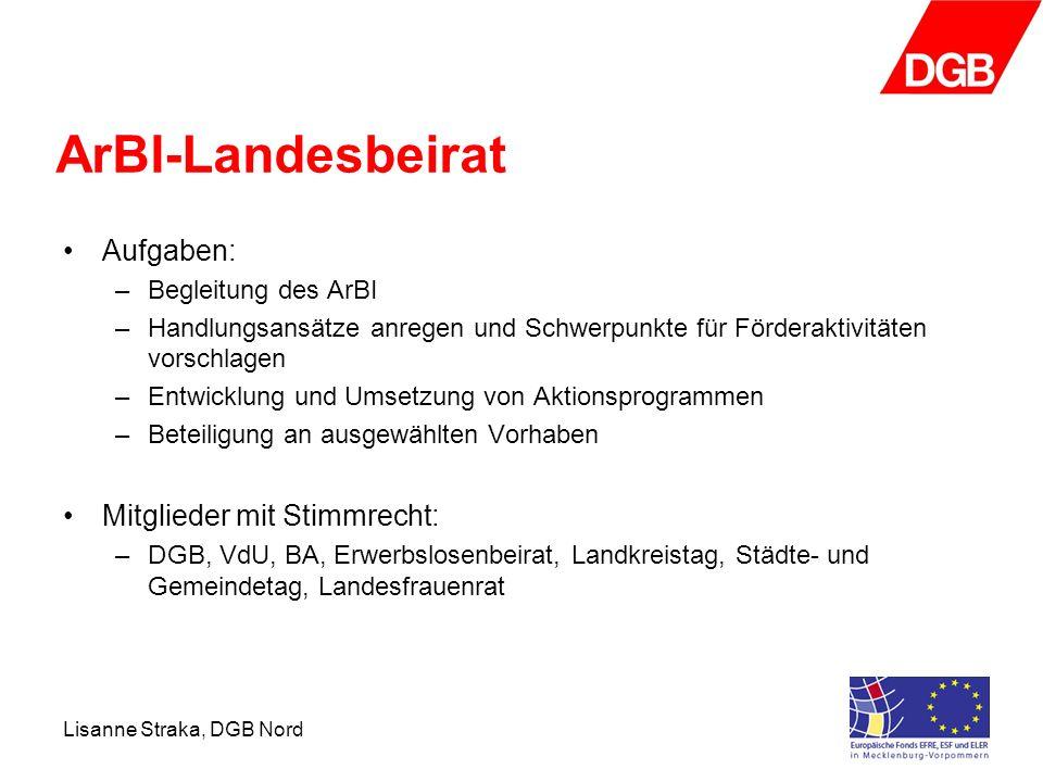 ArBI-Landesbeirat Aufgaben: –Begleitung des ArBI –Handlungsansätze anregen und Schwerpunkte für Förderaktivitäten vorschlagen –Entwicklung und Umsetzu