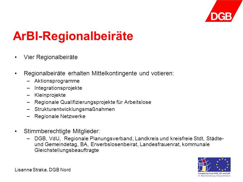 Lisanne Straka, DGB Nord ArBI-Regionalbeiräte Vier Regionalbeiräte Regionalbeiräte erhalten Mittelkontingente und votieren: –Aktionsprogramme –Integra