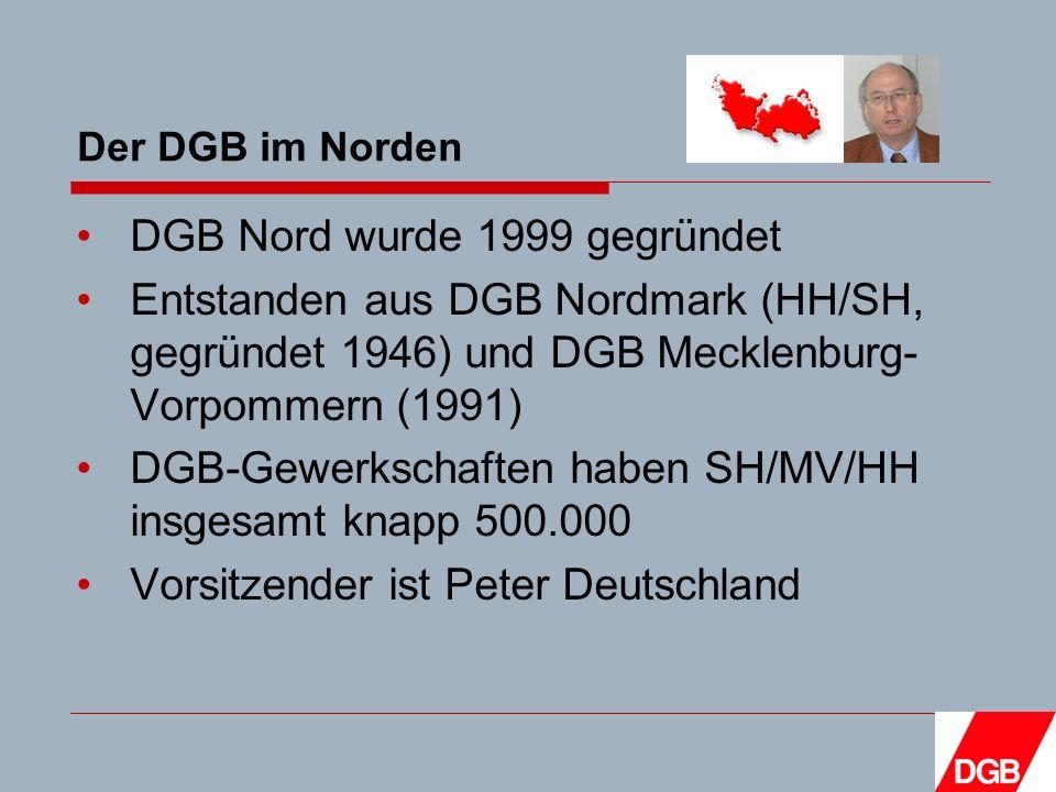 Der DGB im Norden DGB Nord wurde 1999 gegründet Entstanden aus DGB Nordmark (HH/SH, gegründet 1946) und DGB Mecklenburg- Vorpommern (1991) DGB-Gewerkschaften haben SH/MV/HH insgesamt knapp 500.000 Vorsitzender ist Peter Deutschland