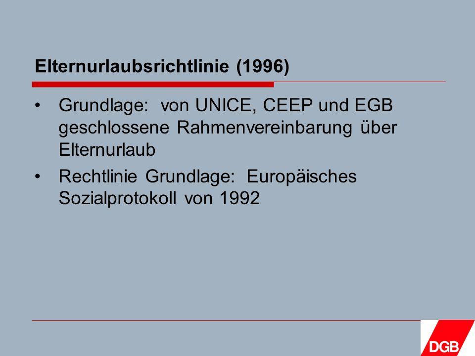 Elternurlaubsrichtlinie (1996) Grundlage: von UNICE, CEEP und EGB geschlossene Rahmenvereinbarung über Elternurlaub Rechtlinie Grundlage: Europäisches Sozialprotokoll von 1992