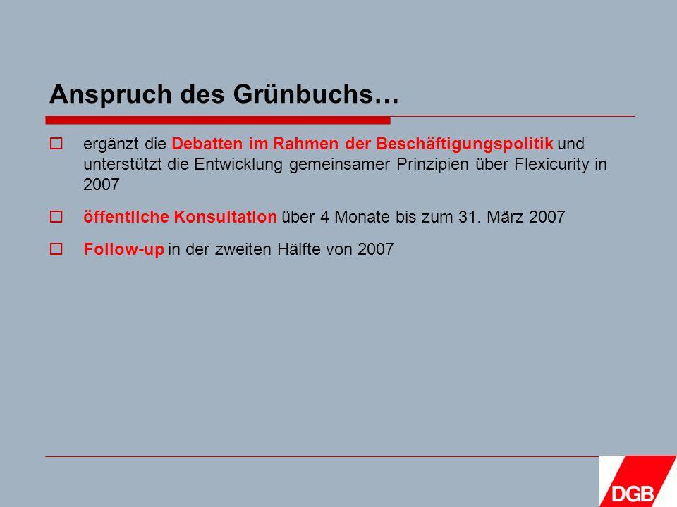 Anspruch des Grünbuchs… ergänzt die Debatten im Rahmen der Beschäftigungspolitik und unterstützt die Entwicklung gemeinsamer Prinzipien über Flexicurity in 2007 öffentliche Konsultation über 4 Monate bis zum 31.
