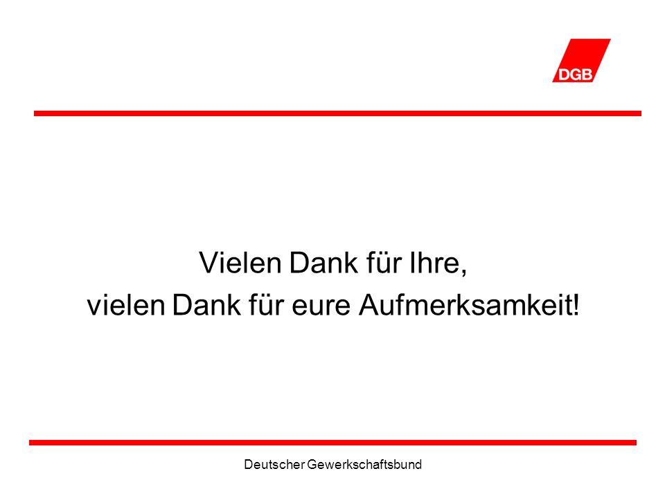 Deutscher Gewerkschaftsbund Vielen Dank für Ihre, vielen Dank für eure Aufmerksamkeit!