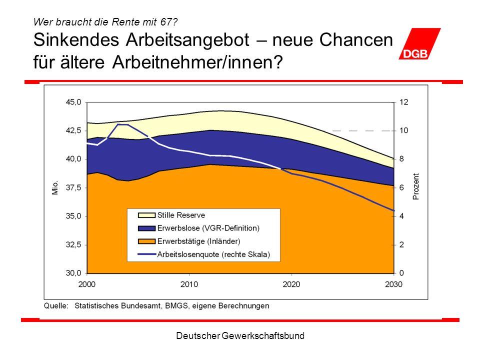 Deutscher Gewerkschaftsbund Wer braucht die Rente mit 67.