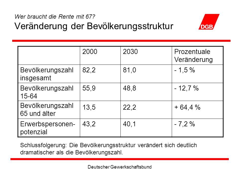 Deutscher Gewerkschaftsbund Warum ist der DGB gegen die Rente mit 67.