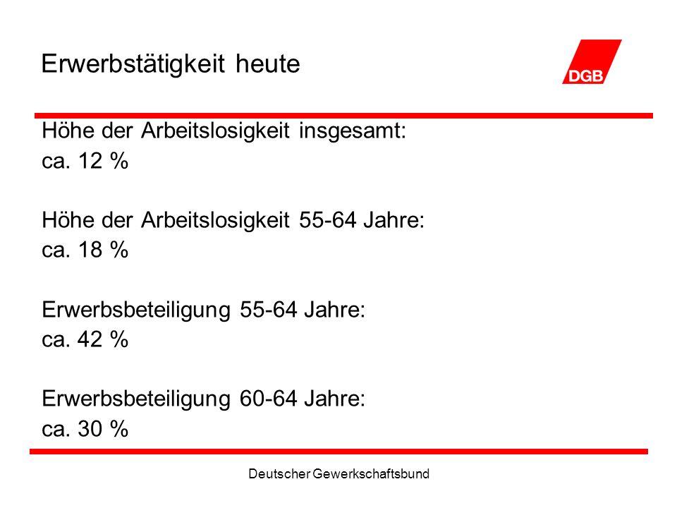 Deutscher Gewerkschaftsbund Erwerbstätigkeit heute Höhe der Arbeitslosigkeit insgesamt: ca.
