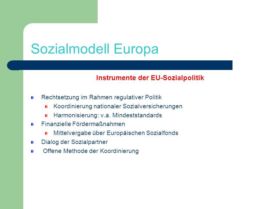 Sozialmodell Europa Instrumente der EU-Sozialpolitik Rechtsetzung im Rahmen regulativer Politik Koordinierung nationaler Sozialversicherungen Harmonis