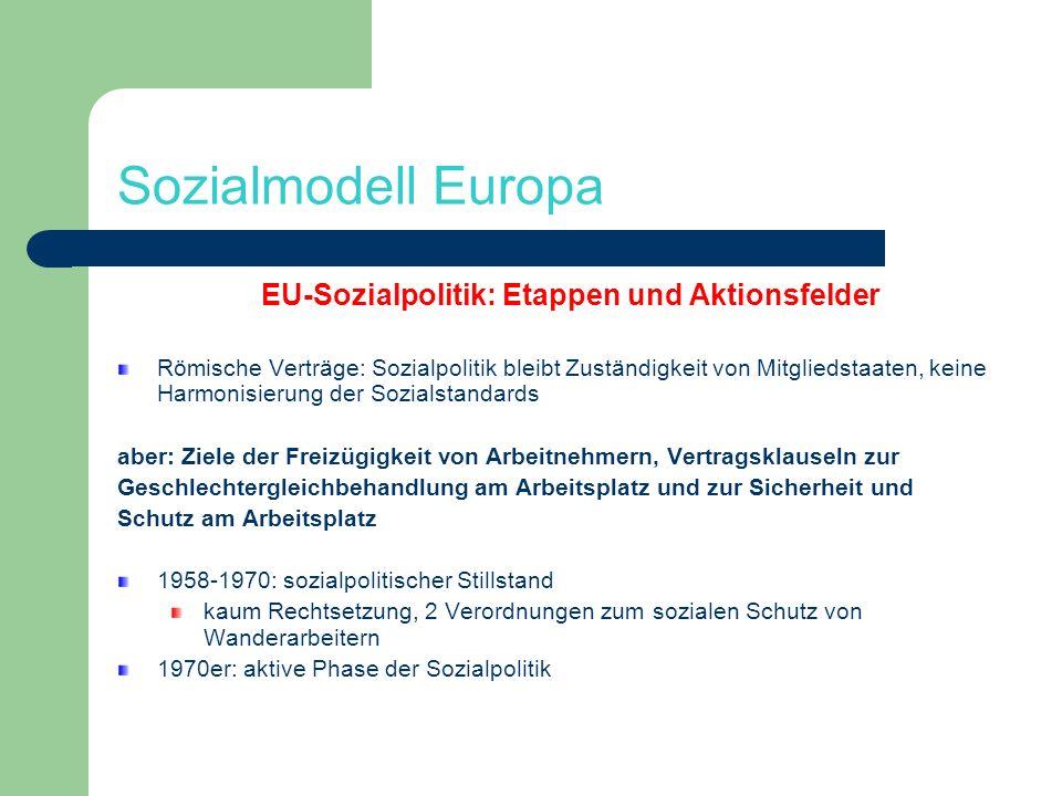 Sozialmodell Europa EU-Sozialpolitik: Etappen und Aktionsfelder Römische Verträge: Sozialpolitik bleibt Zuständigkeit von Mitgliedstaaten, keine Harmo