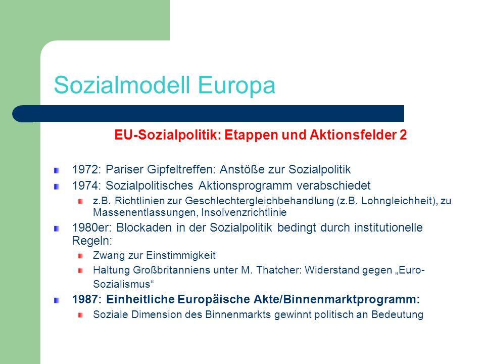 Sozialmodell Europa EU-Sozialpolitik: Etappen und Aktionsfelder 2 1972: Pariser Gipfeltreffen: Anstöße zur Sozialpolitik 1974: Sozialpolitisches Aktio