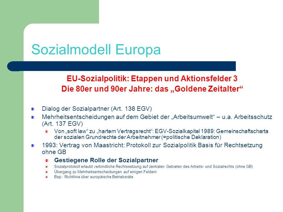 Sozialmodell Europa EU-Sozialpolitik: Etappen und Aktionsfelder 3 Die 80er und 90er Jahre: das Goldene Zeitalter Dialog der Sozialpartner (Art. 138 EG