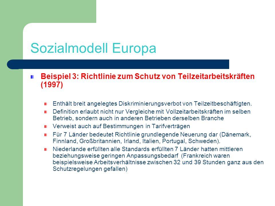 Sozialmodell Europa Beispiel 3: Richtlinie zum Schutz von Teilzeitarbeitskräften (1997) Enthält breit angelegtes Diskriminierungsverbot von Teilzeitbe