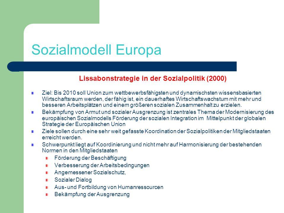 Lissabonstrategie in der Sozialpolitik (2000) Ziel: Bis 2010 soll Union zum wettbewerbsfähigsten und dynamischsten wissensbasierten Wirtschaftsraum we