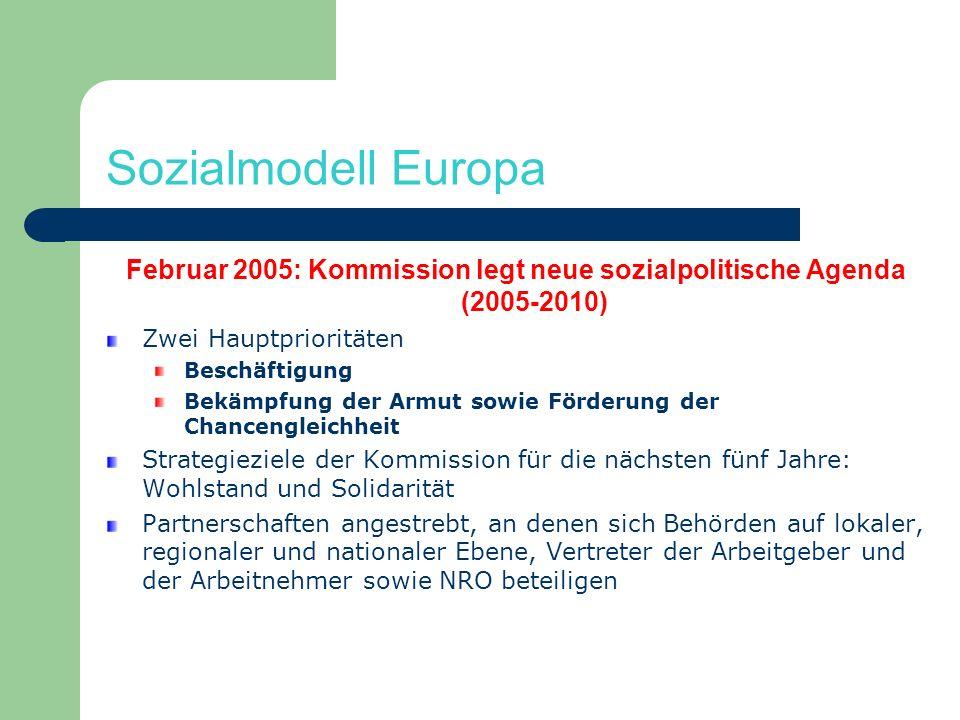Sozialmodell Europa Februar 2005: Kommission legt neue sozialpolitische Agenda (2005-2010) Zwei Hauptprioritäten Beschäftigung Bekämpfung der Armut so