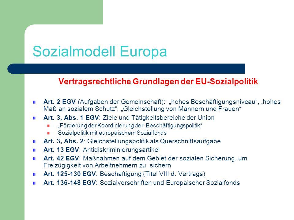 Sozialmodell Europa Vertragsrechtliche Grundlagen der EU-Sozialpolitik Art. 2 EGV (Aufgaben der Gemeinschaft): hohes Beschäftigungsniveau, hohes Maß a