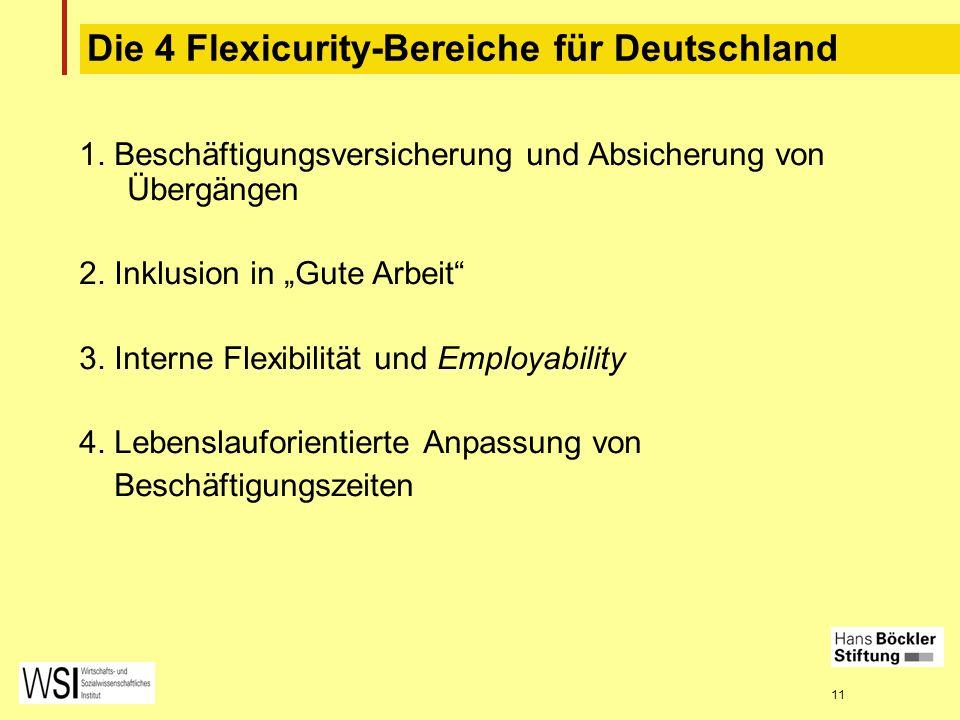 11 Die 4 Flexicurity-Bereiche für Deutschland 1. Beschäftigungsversicherung und Absicherung von Übergängen 2. Inklusion in Gute Arbeit 3. Interne Flex