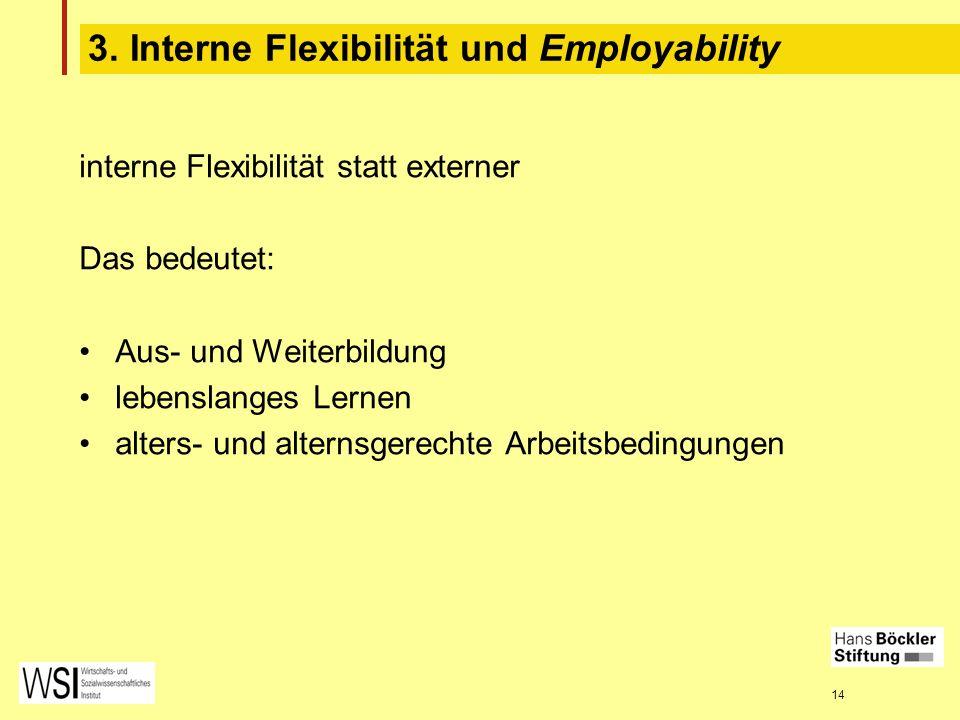 14 3. Interne Flexibilität und Employability interne Flexibilität statt externer Das bedeutet: Aus- und Weiterbildung lebenslanges Lernen alters- und