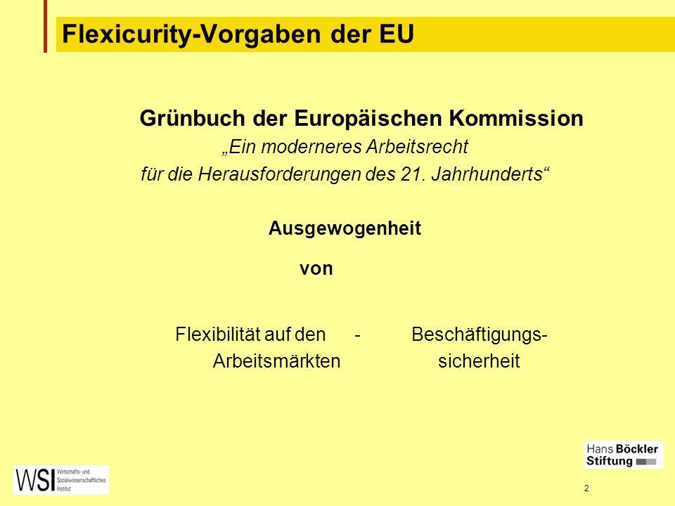 3 Flexicurity-Vorgaben der EU flexible und sichere vertragliche Vereinbarungen umfassende Strategien des lebenslangen Lernens aktive Arbeitsmarktpolitik, moderne Systeme der sozialen Sicherheit eigene nationale Wege