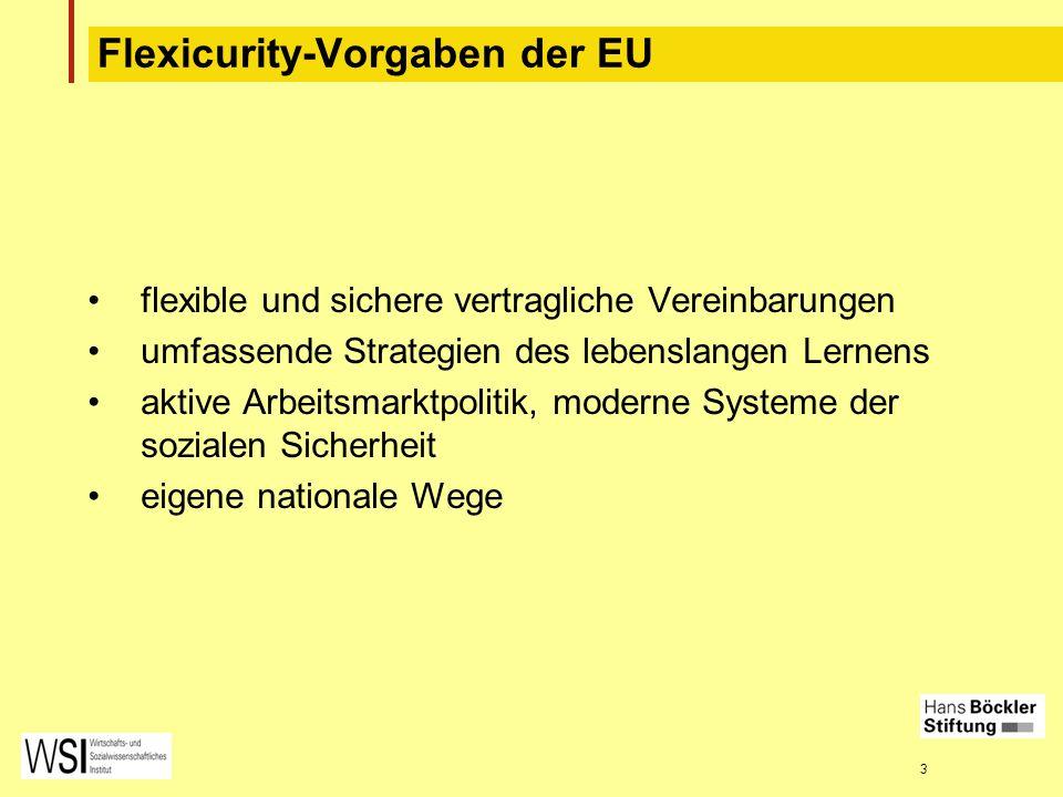3 Flexicurity-Vorgaben der EU flexible und sichere vertragliche Vereinbarungen umfassende Strategien des lebenslangen Lernens aktive Arbeitsmarktpolit
