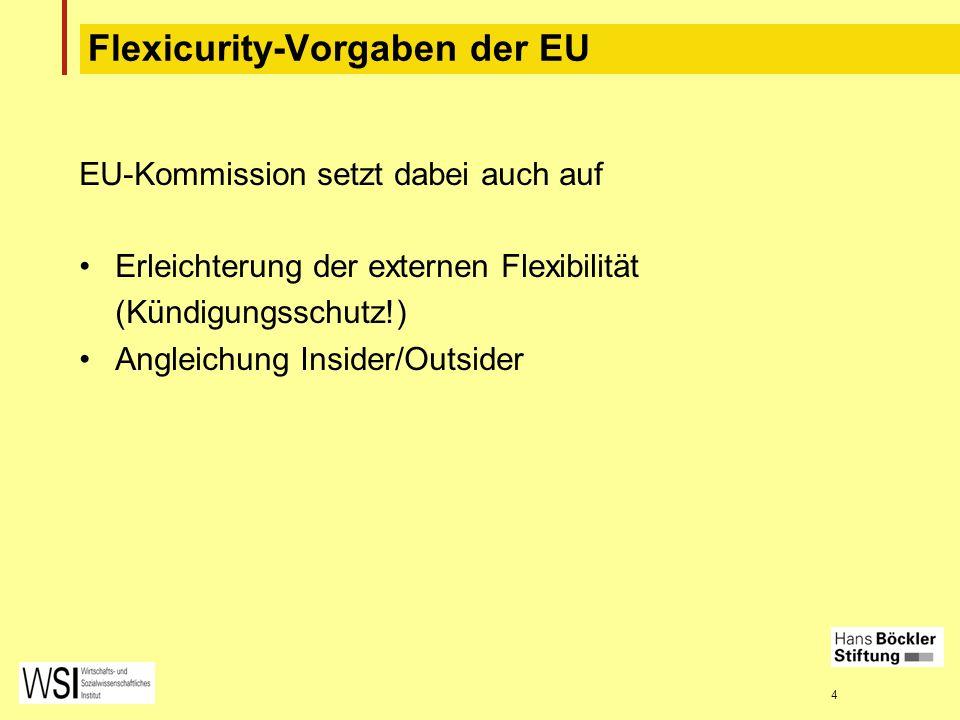 4 Flexicurity-Vorgaben der EU EU-Kommission setzt dabei auch auf Erleichterung der externen Flexibilität (Kündigungsschutz!) Angleichung Insider/Outsi